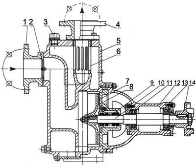 ZW系列自吸无堵塞排污泵结构图